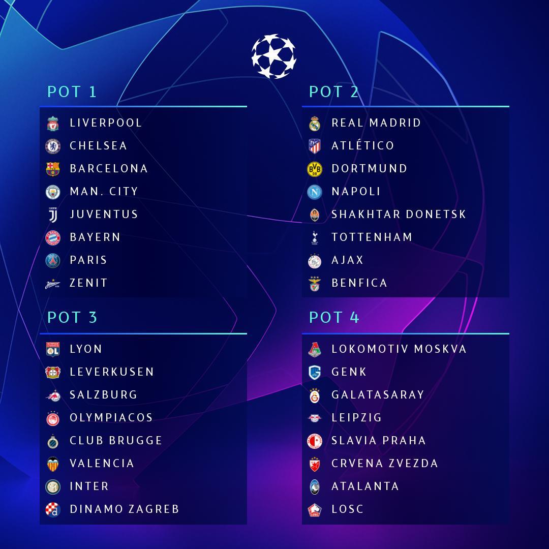 Así han quedado los bombos de la Champions League 2019/20 1