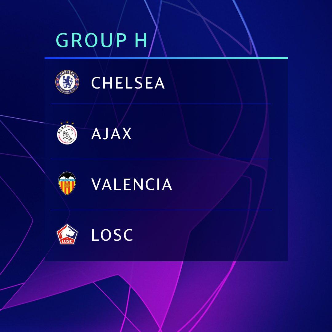 Rivales del Valencia CF en la fase de grupos de la Champions 2019/20 1