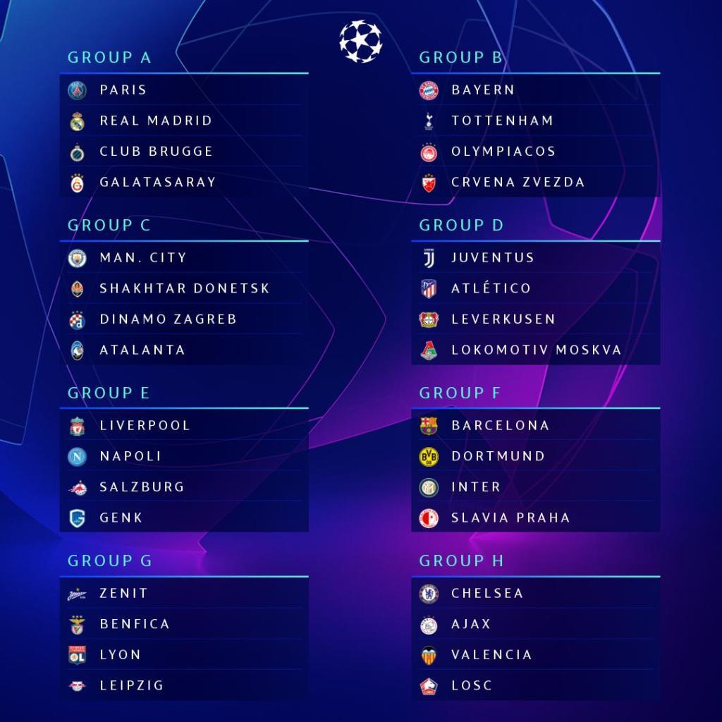 Rivales del Valencia CF en la fase de grupos de la Champions 2019/20 2