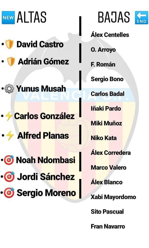 Los dorsales del VCF Mestalla para la temporada 2019/20 2