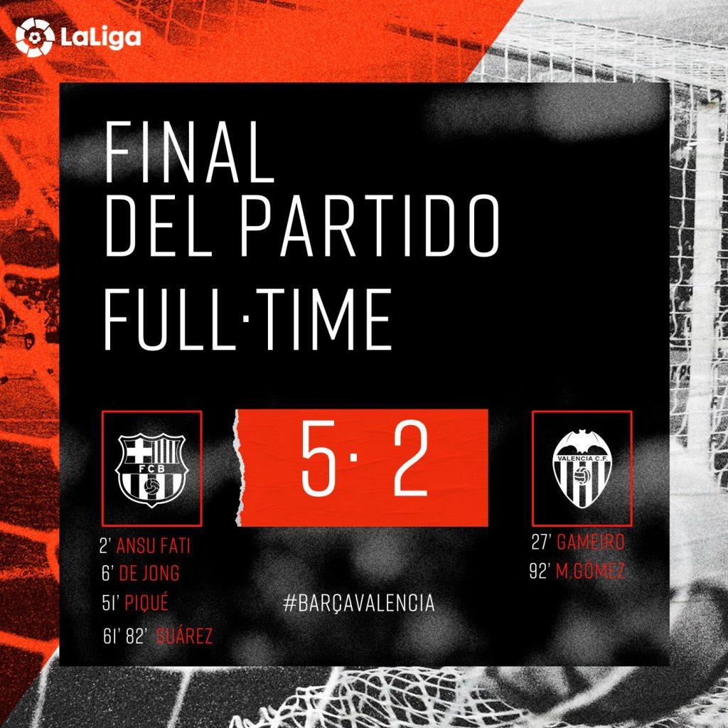 Resumen del FC Barcelona 5-2 Valencia CF (Vídeos) 1