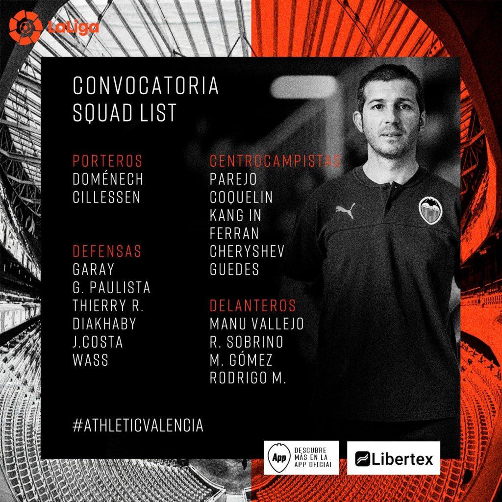 Entran Vallejo y Sobrino en la convocatoria de Celades para el Athletic vs VCF 1