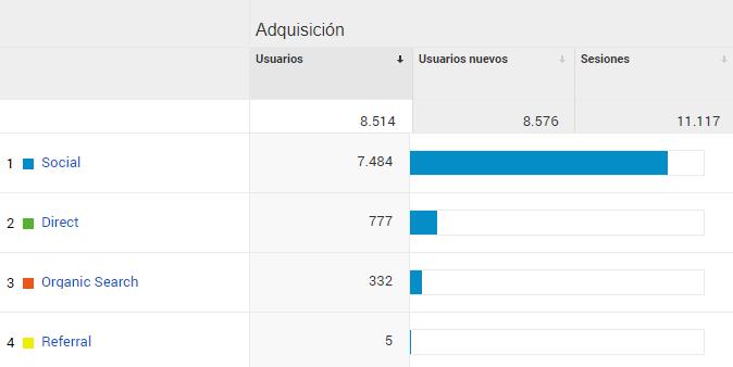 Primer mes de vida de la Guarida del Valencianismo. Gracias a los más de 8000 usuarios! 2