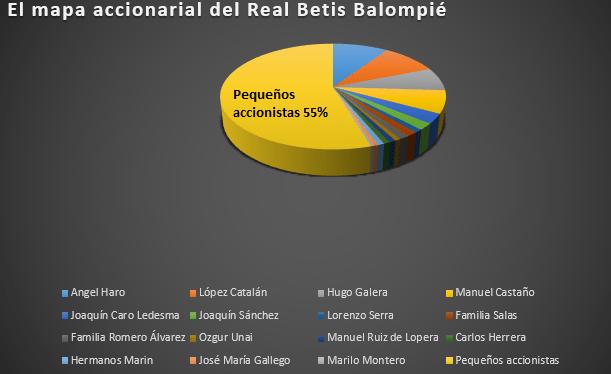 Cómo comprar el Valencia C.F. - Medidas descabellas (o no tanto) 3