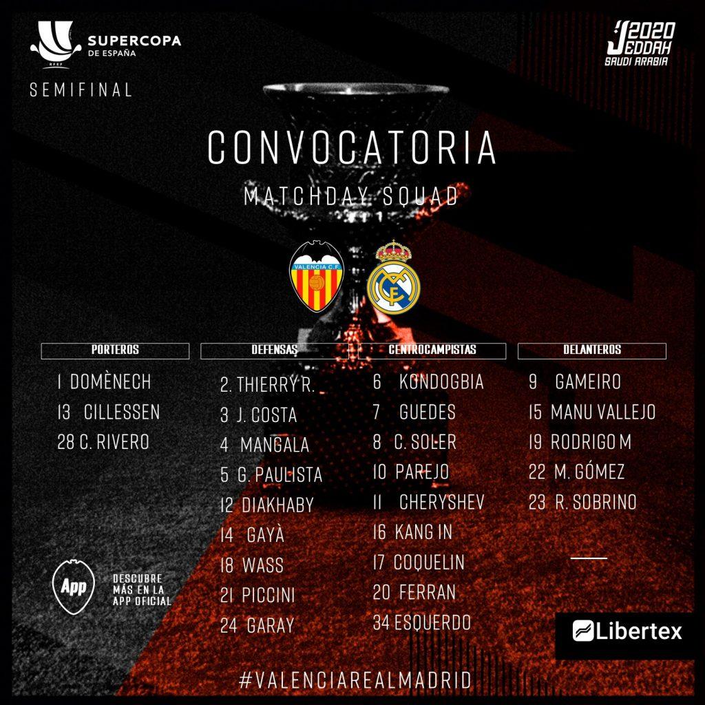 Convocatoria de Celades para la Supercopa de España 1