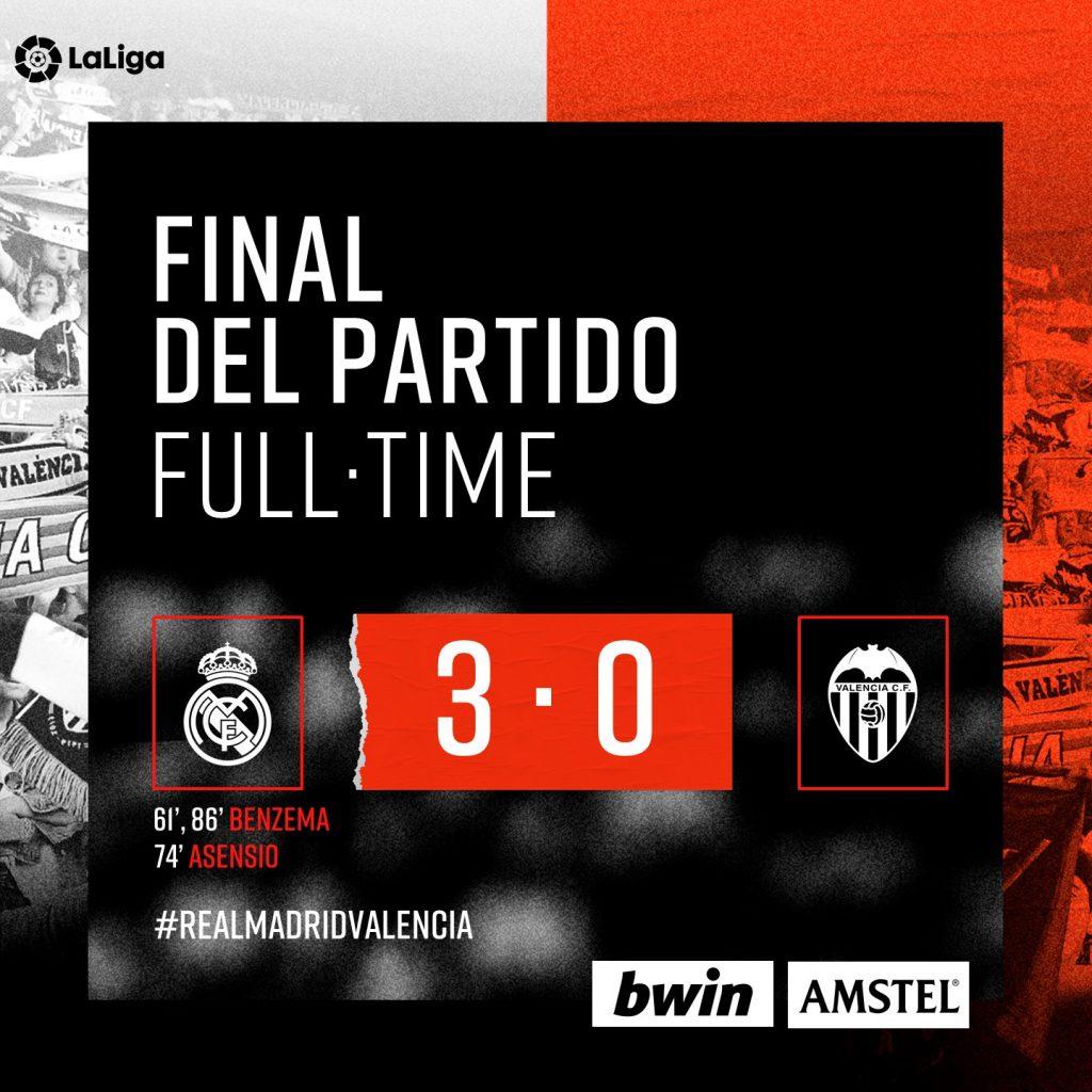 Derrota de Champions en Madrid (Incluye Vídeo Resumen) 1